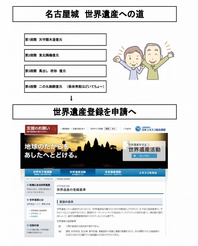 名古屋城 世界遺産への道