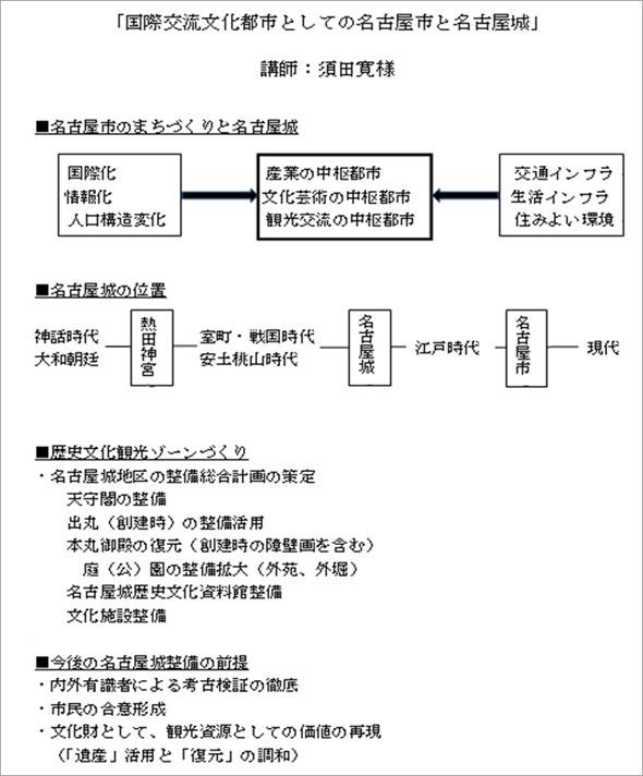 須田寛氏レジュメ