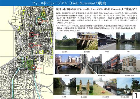 堀川・中川運河をフィールド・ミュージアムに